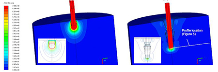 computer simulation of torpedo anchor installation