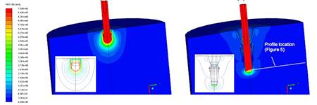 computer simulation of torpedo anchor installation