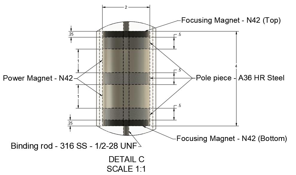 Detailed-Magnet-stack-Large-font.png