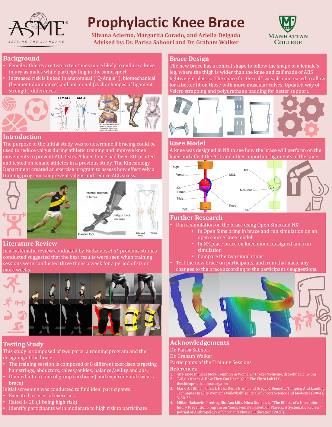 Screenshot of PDF for Prophylactic Knee Brace
