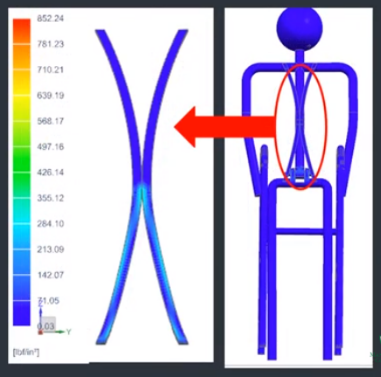 zimmer frame design drawing